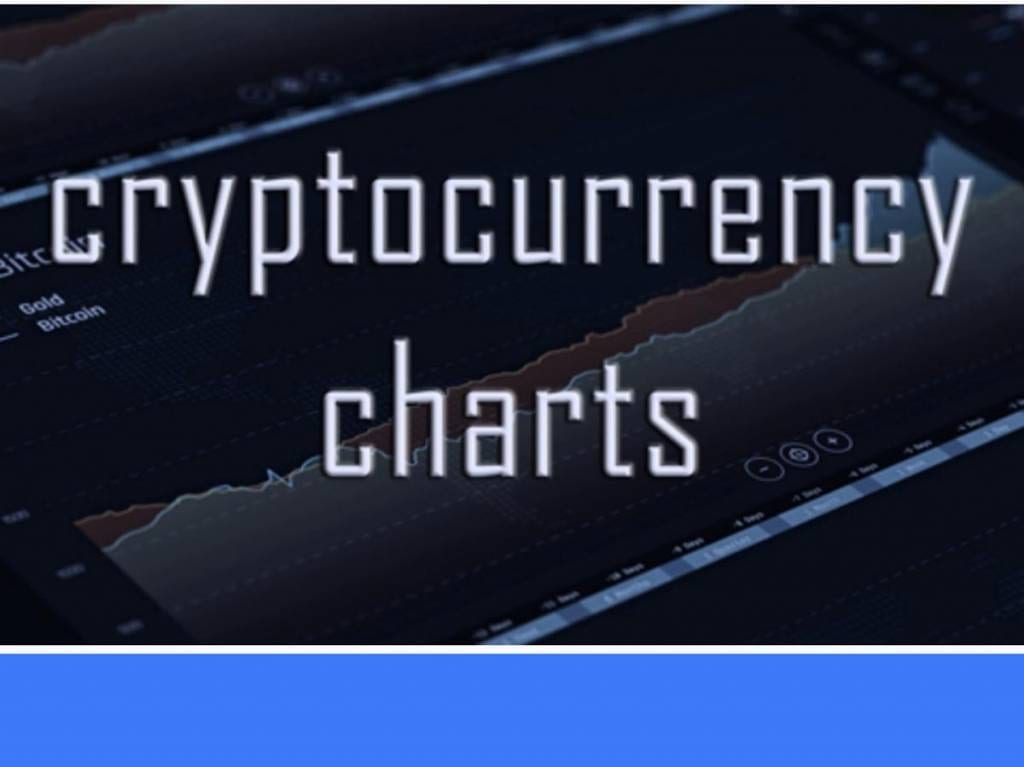 Cryptocurrency Charts for WordPress