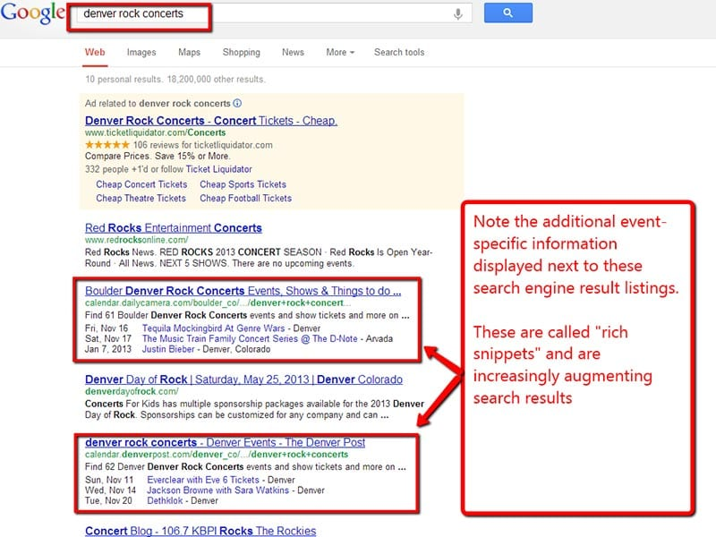 SEO For Multiple Locations complete guide best practices-schema markup